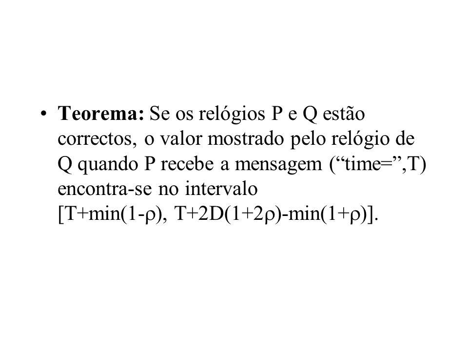 Teorema: Se os relógios P e Q estão correctos, o valor mostrado pelo relógio de Q quando P recebe a mensagem ( time= ,T) encontra-se no intervalo [T+min(1-), T+2D(1+2)-min(1+)].